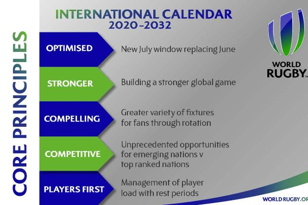 New global rugby calendar announced