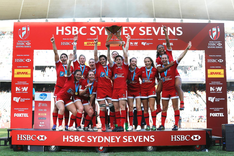 HSBC WorldRugby Sevens Series - 2016/17