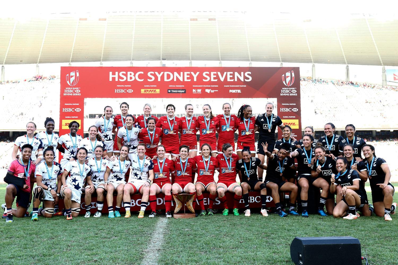 HSBC Sydney Sevens 2017