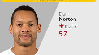 DHL IPA Cape Town Dan Norton