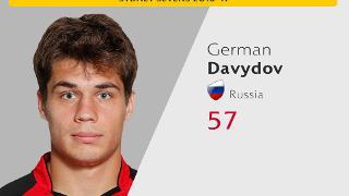 DHL IPA sydney Davydov