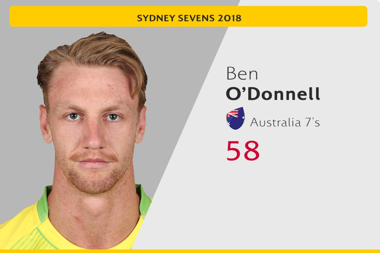 DHL Impact Players Sydney Sevens 2018
