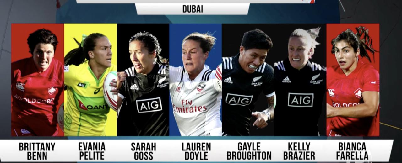 HSBC Dream Team: Dubai