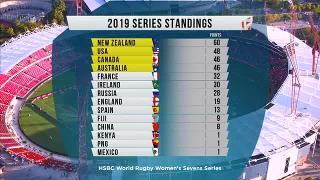 Tonga v Samoa - 13th Place Play-Off - Full Match