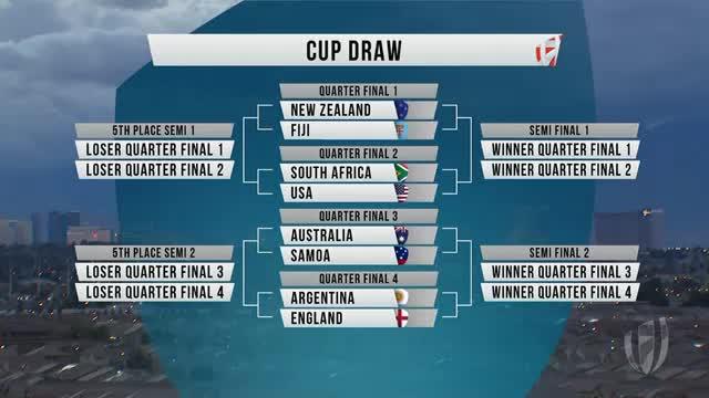 New Zealand vs Fiji - Cup Quarter Final - Full Match